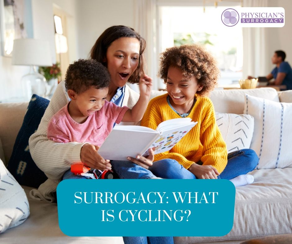 Surrogacy Process What is Cycling & Why is it Important - Surrogacy Process - Gestational Surrogate - Surrogate Mother - Gestational Surrogacy